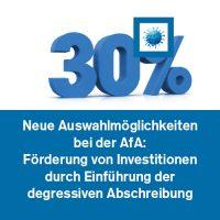 Einfuerhung-degressive-AfA
